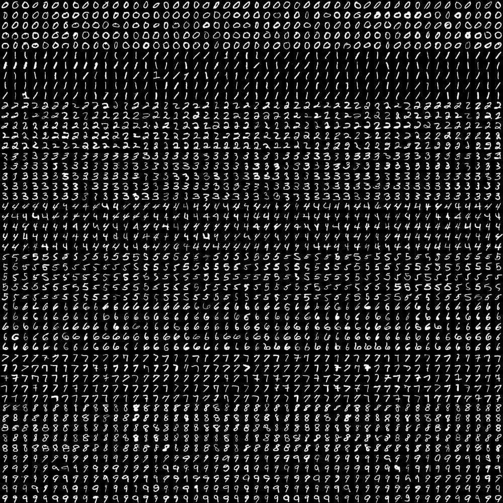 Knn handwritten digits recognition - OpenCV 3 4 with python
