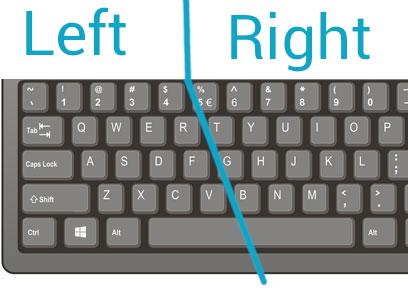 Eye Gaze detection 1 – Gaze controlled keyboard with Python